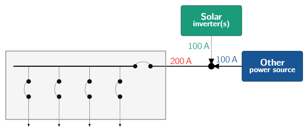 CE_Code_64_112_Line_Side_Splitter_Solar_Grid_Tied